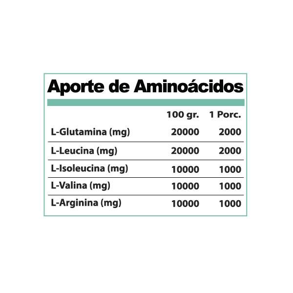 Amino_600px_3
